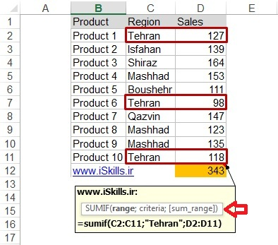 Advanced Excel Formulas-Sumifexample 3-Excelmand-www.iskills.ir