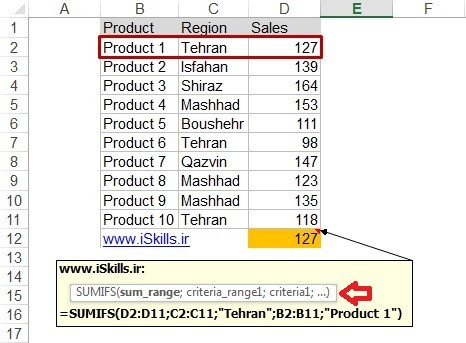 Advanced Excel Formulas-Sumifexample3-Excelmand-www.iskills.ir