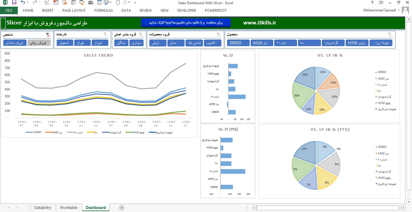 Business Dashboard with Slicer Excel-Sales Dashboard-www.iskills.ir