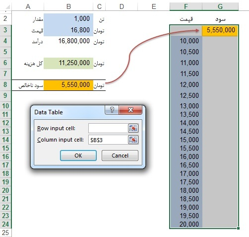 Data table-Excel کاربرد Data table در اکسل۳
