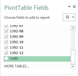 PivotSample3-Business Dashboard with Slicer Excel-Add Calculated Field 2-www.iskills.ir
